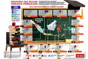 koran_sindo_nasional_2016-10-31_news_indonesia_terancam_krisis_dosen_1